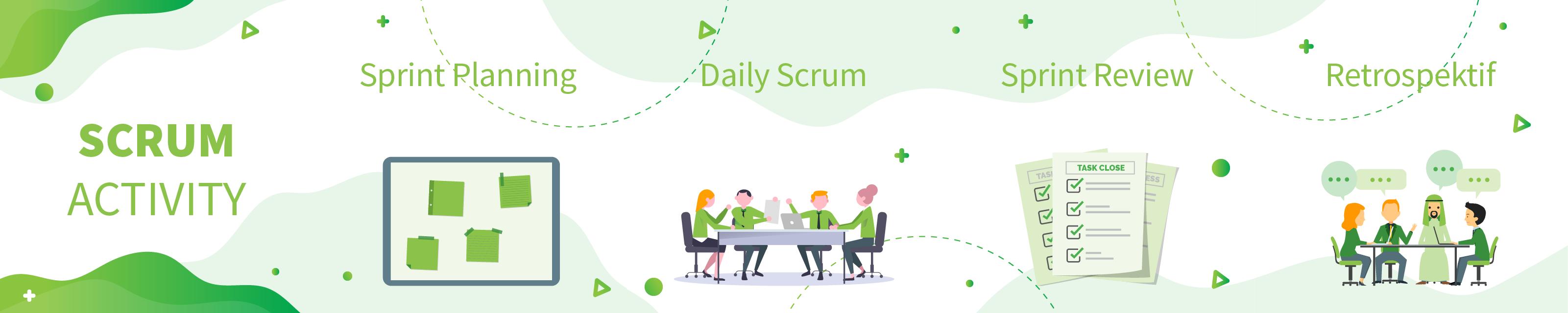 Aktifitas SCRUM Sebagai Kerangka Kerja Sederhana Untuk Pengembangan Produk